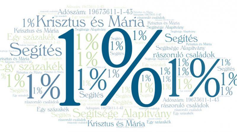 Egy százalék plébániánk alapítványának
